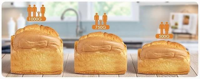 Quelle est la meilleure machine à pain du moment ?